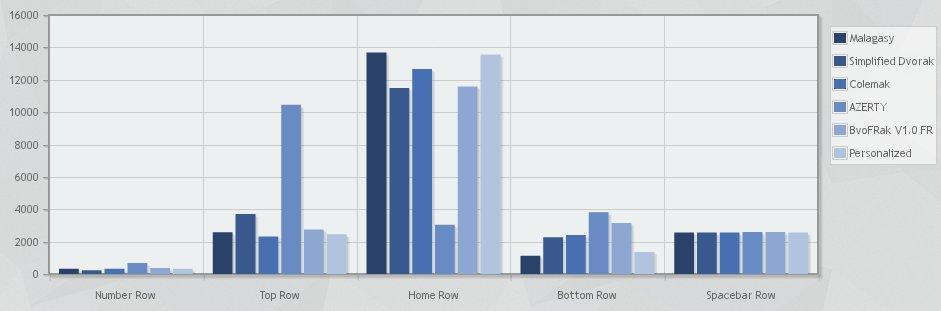 row-usage.jpg